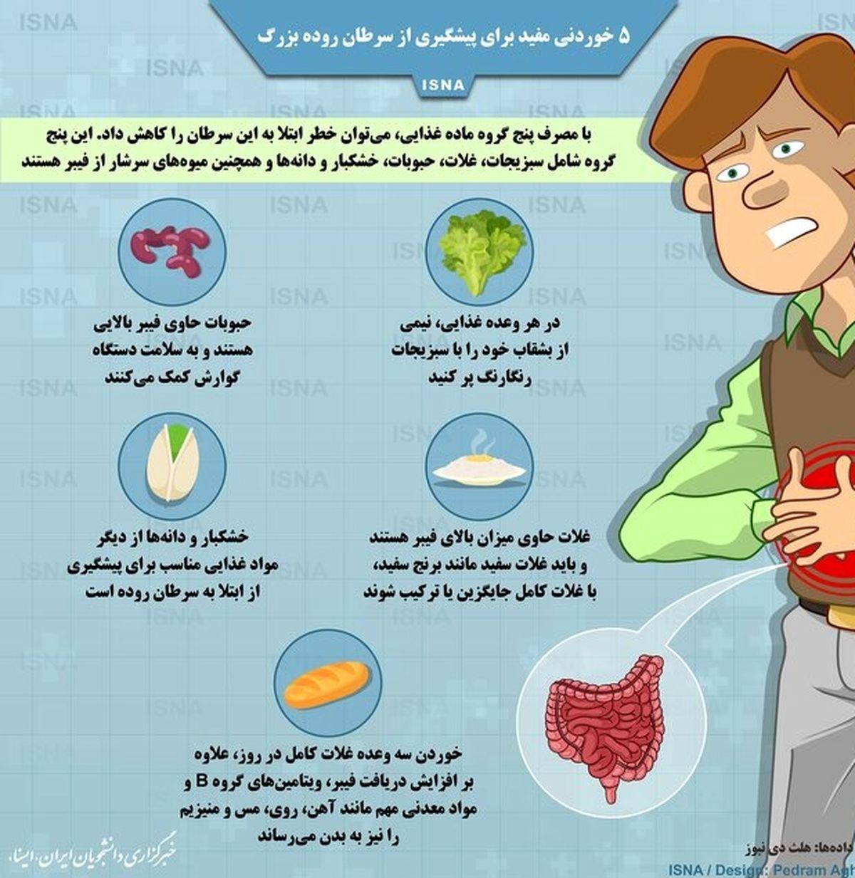 پنج خوردنی مفید برای پیشگیری از سرطان روده بزرگ